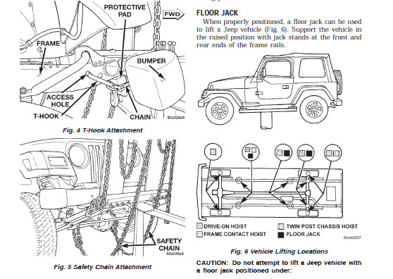 1998 jeep wrangler manual pdf enthusiast wiring diagrams