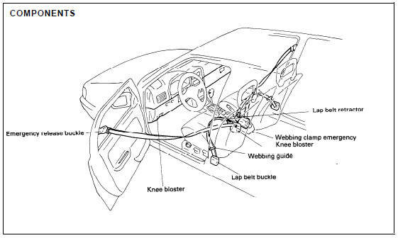 Hyundai Excel X2 1989-1998 Workshop Service Repair Manual