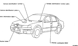 Car Alarm Diagram For 1998 Nissan Maxima on 1999 jeep grand cherokee driver door wiring diagram