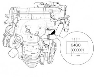 Kia Sedona Circuit, Kia, Wiring Diagram, Schematic, Circuit ... on