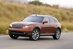2003-2008 Infiniti Fx35 Fx45 S50 Workshop Service Repair Manual