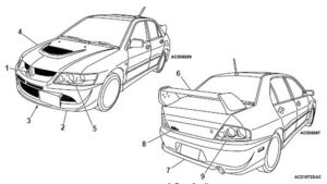 Mitsubishi Lancer Evolution 2005 Service Repair Manual