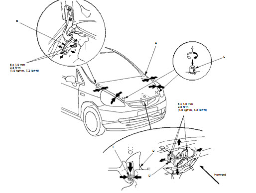 Free Wiring Diagram Honda Jazz