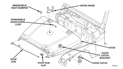 jeep wrangler 2006 factory service manual download
