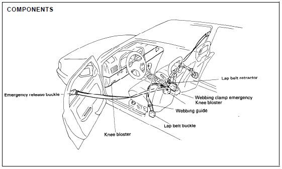 Hyundai Excel Manual 1991 - Service Manual And Repair