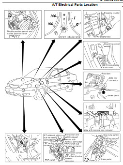 infiniti i30 2001 sedan – service manual and repair – car service